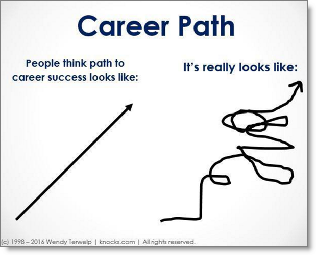career-path-wendy-terwelp