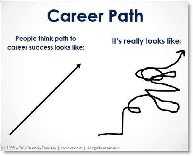 career-path-wendy-terwelp