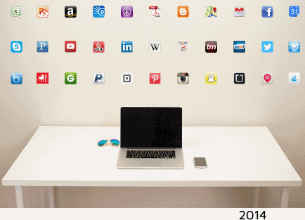 evolution_of_desk_2015