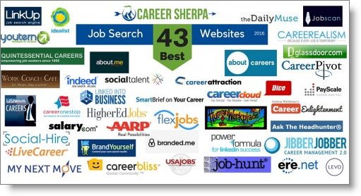 jibberjobber-best-job-search-website