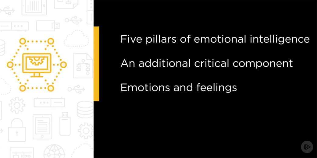 Leading With Emotional Intelligence Pluralsight Intro Slide