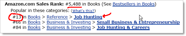 LinkedIn Book Stats on Amazon