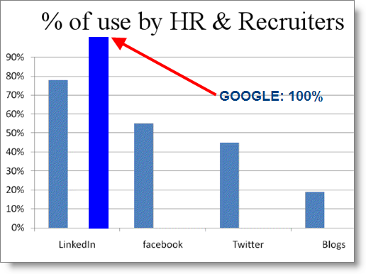 linkedin_hr_recruiters_2