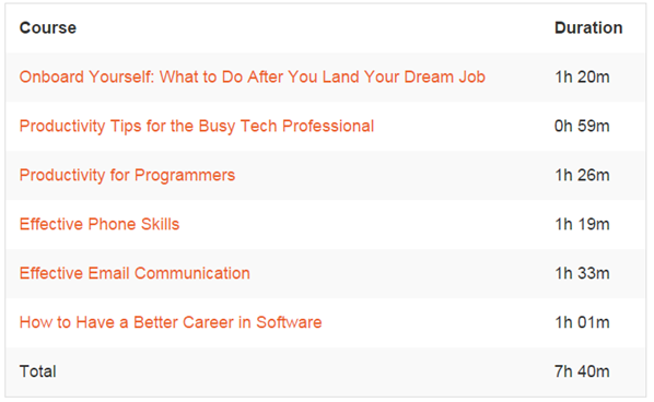 pluralsight_learning_path_new_hire